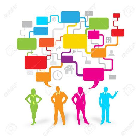 principes base communication interpersonnelle